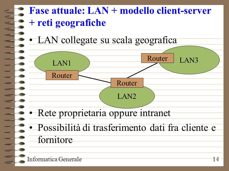 Fase attuale: LAN + modello client-server + reti geografiche