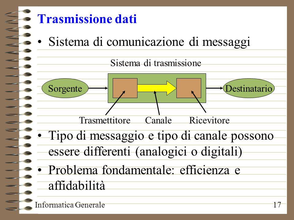 Sistema di comunicazione di messaggi