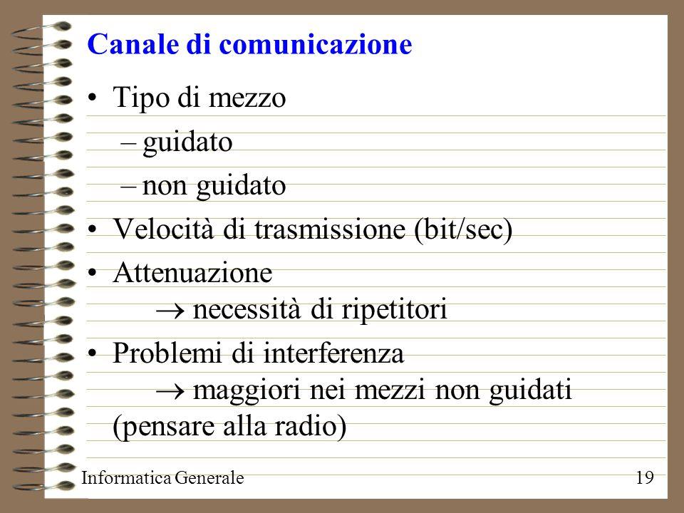 Canale di comunicazione