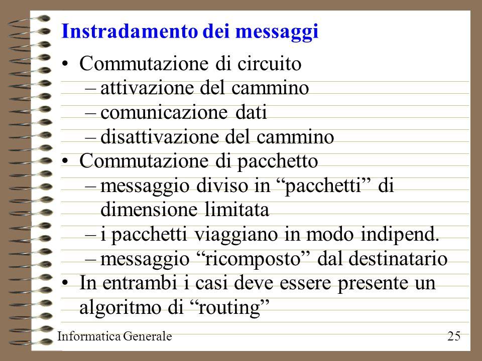 Instradamento dei messaggi