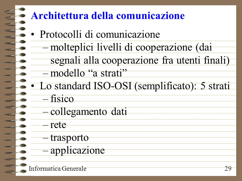 Architettura della comunicazione