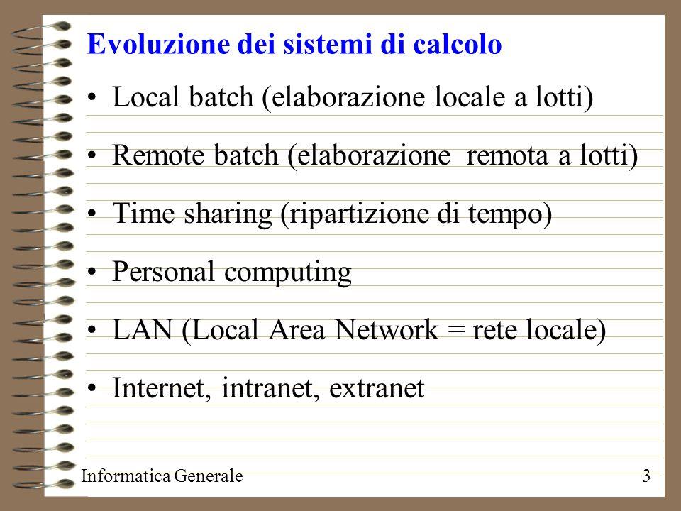 Evoluzione dei sistemi di calcolo