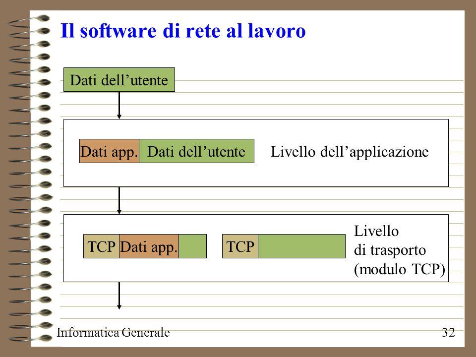 Il software di rete al lavoro
