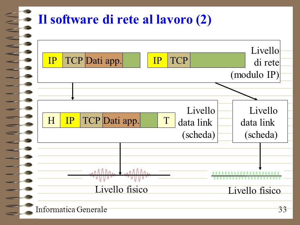 Il software di rete al lavoro (2)