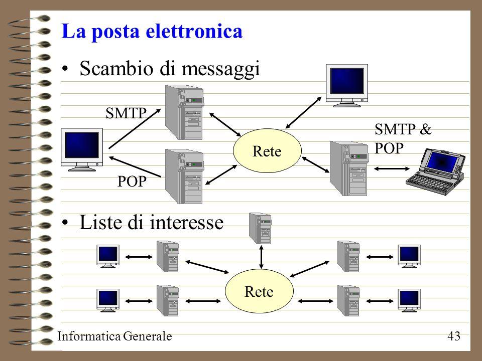 La posta elettronica Scambio di messaggi Liste di interesse SMTP