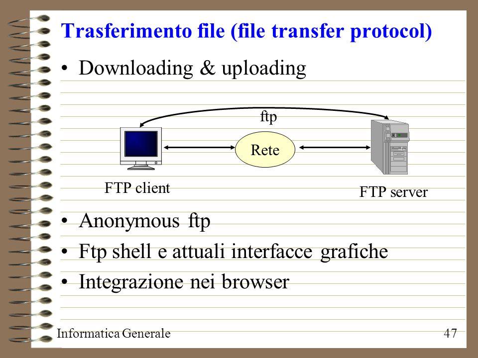 Trasferimento file (file transfer protocol)