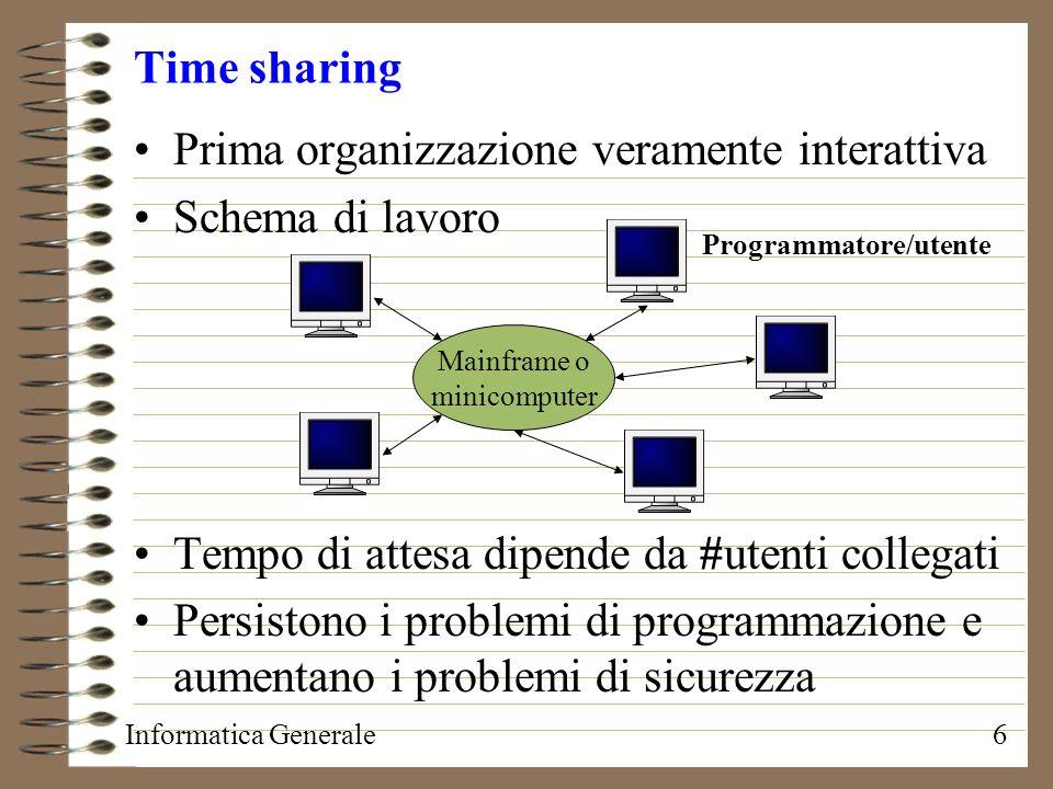 Prima organizzazione veramente interattiva Schema di lavoro
