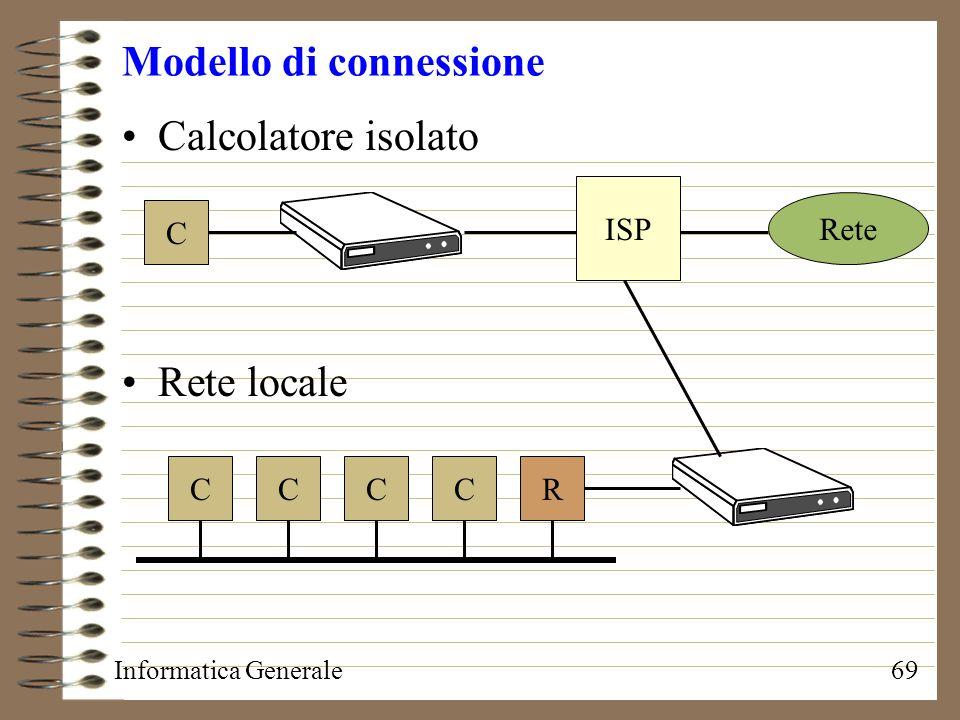 Modello di connessione