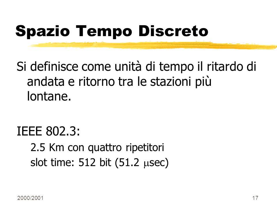 Spazio Tempo Discreto Si definisce come unità di tempo il ritardo di andata e ritorno tra le stazioni più lontane.