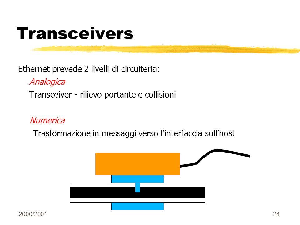 Transceivers Ethernet prevede 2 livelli di circuiteria: Analogica