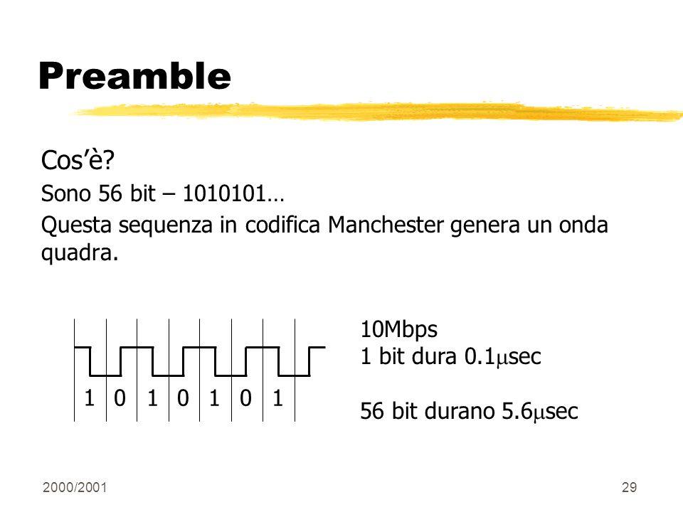 Preamble Cos'è Sono 56 bit – 1010101…