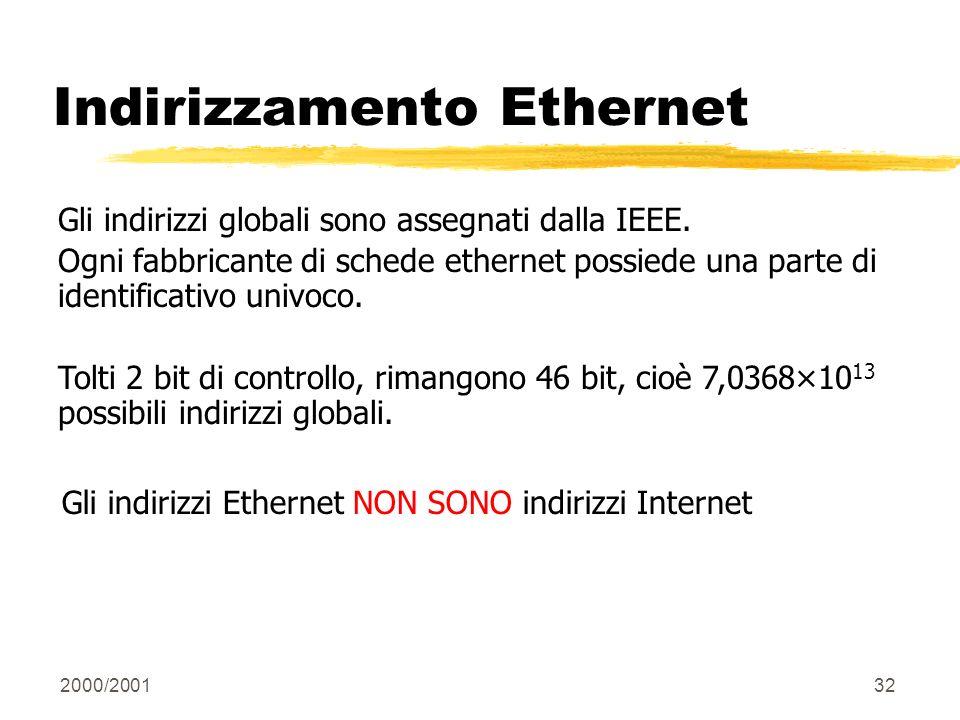 Indirizzamento Ethernet