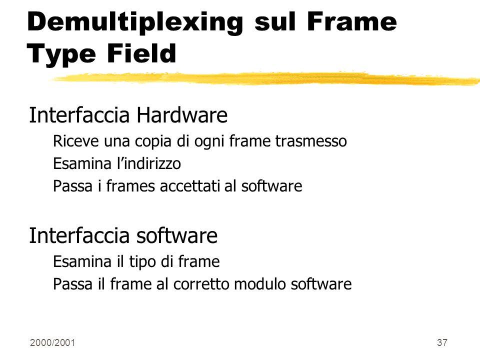 Demultiplexing sul Frame Type Field