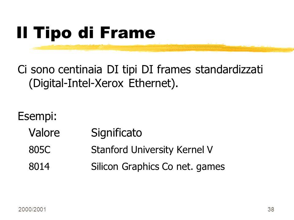 Il Tipo di Frame Ci sono centinaia DI tipi DI frames standardizzati (Digital-Intel-Xerox Ethernet).