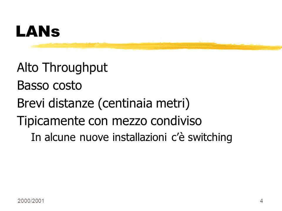 LANs Alto Throughput Basso costo Brevi distanze (centinaia metri)