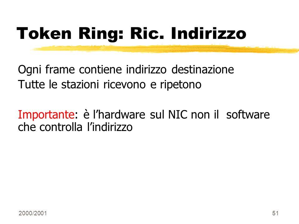 Token Ring: Ric. Indirizzo