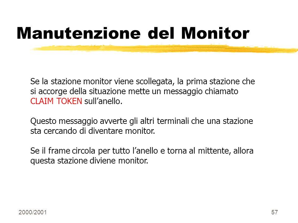 Manutenzione del Monitor