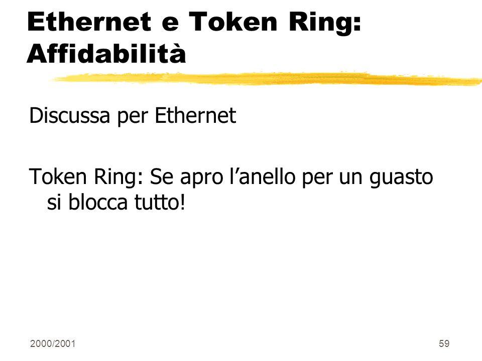 Ethernet e Token Ring: Affidabilità