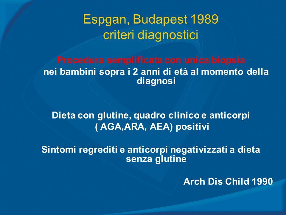 Espgan, Budapest 1989 criteri diagnostici