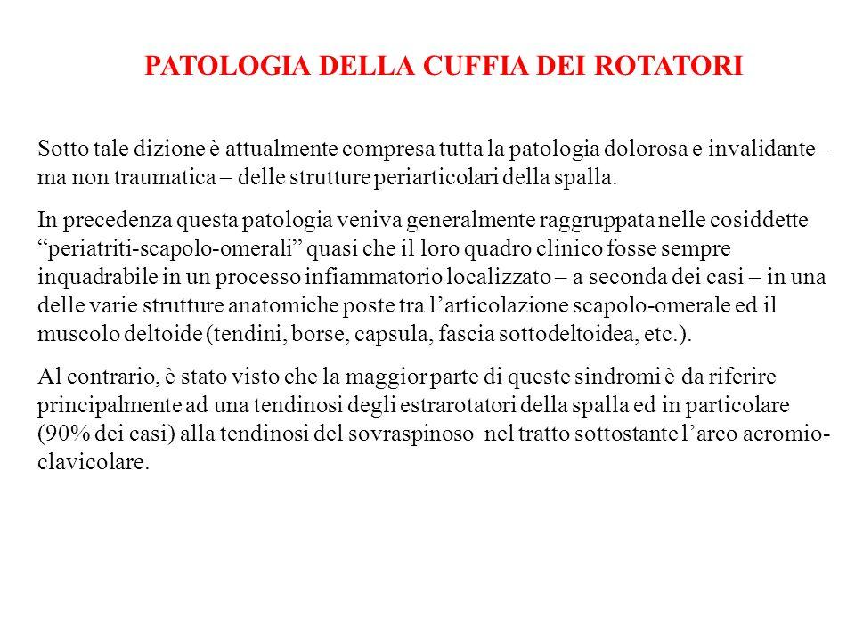PATOLOGIA DELLA CUFFIA DEI ROTATORI