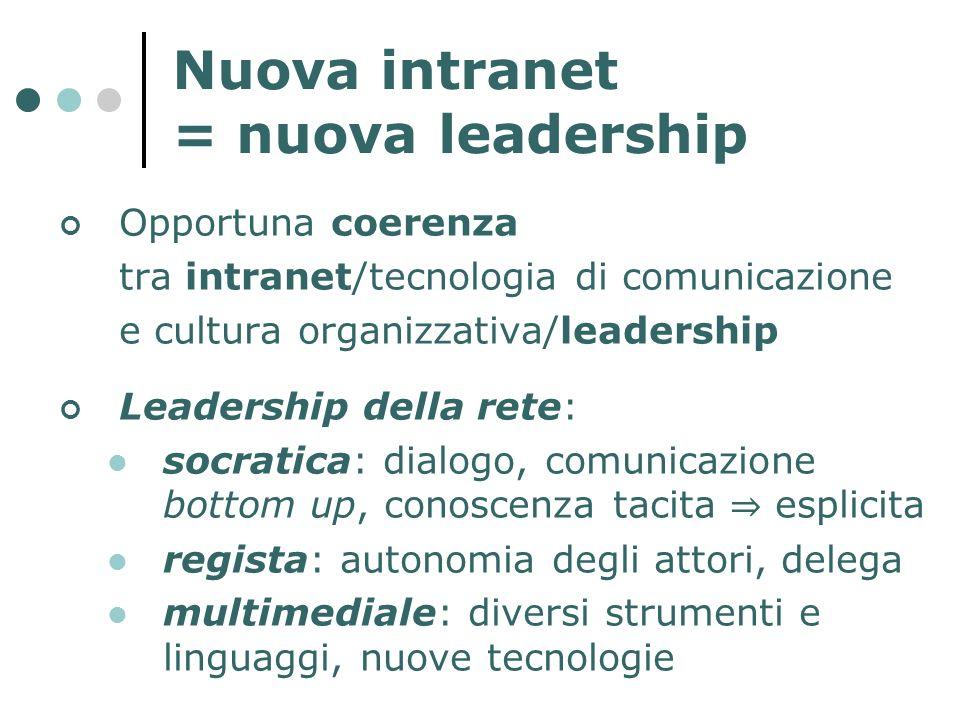 Nuova intranet = nuova leadership