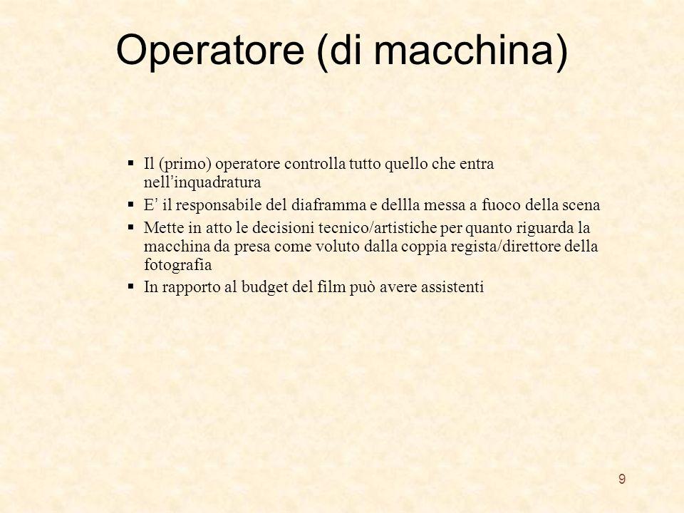 Operatore (di macchina)