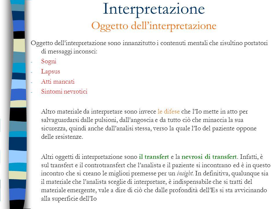 Interpretazione Oggetto dell'interpretazione