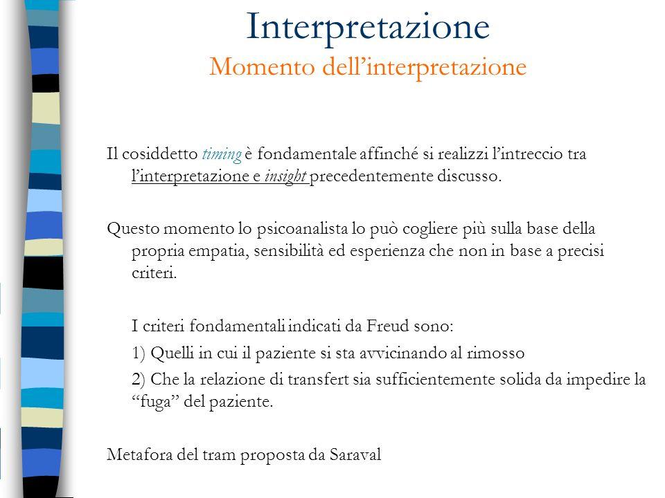 Interpretazione Momento dell'interpretazione