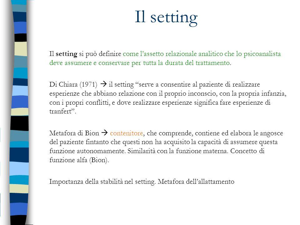 Il setting