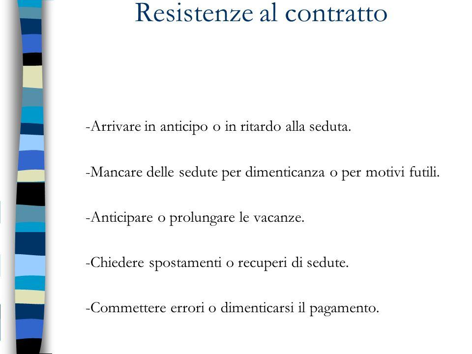 Resistenze al contratto
