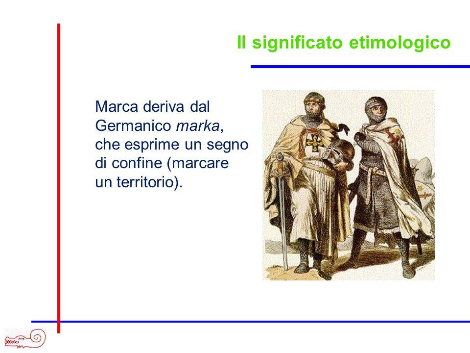 Il significato etimologico