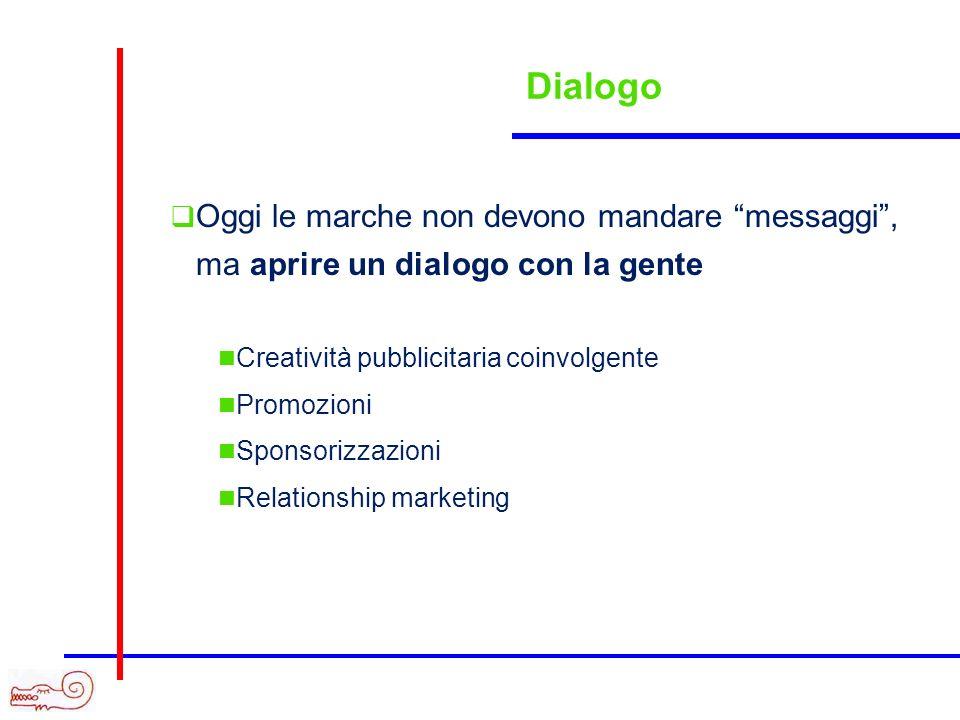 Dialogo Oggi le marche non devono mandare messaggi ,