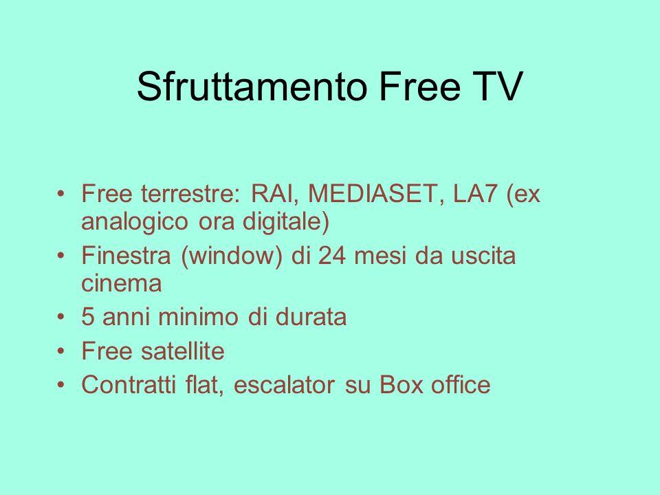 Sfruttamento Free TV Free terrestre: RAI, MEDIASET, LA7 (ex analogico ora digitale) Finestra (window) di 24 mesi da uscita cinema.