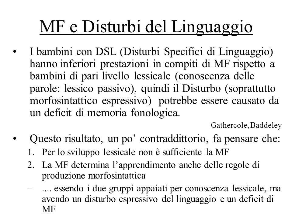 MF e Disturbi del Linguaggio