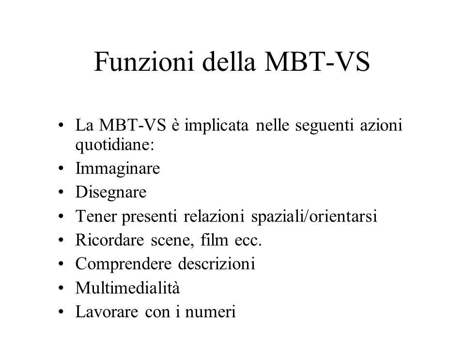 Funzioni della MBT-VS La MBT-VS è implicata nelle seguenti azioni quotidiane: Immaginare. Disegnare.