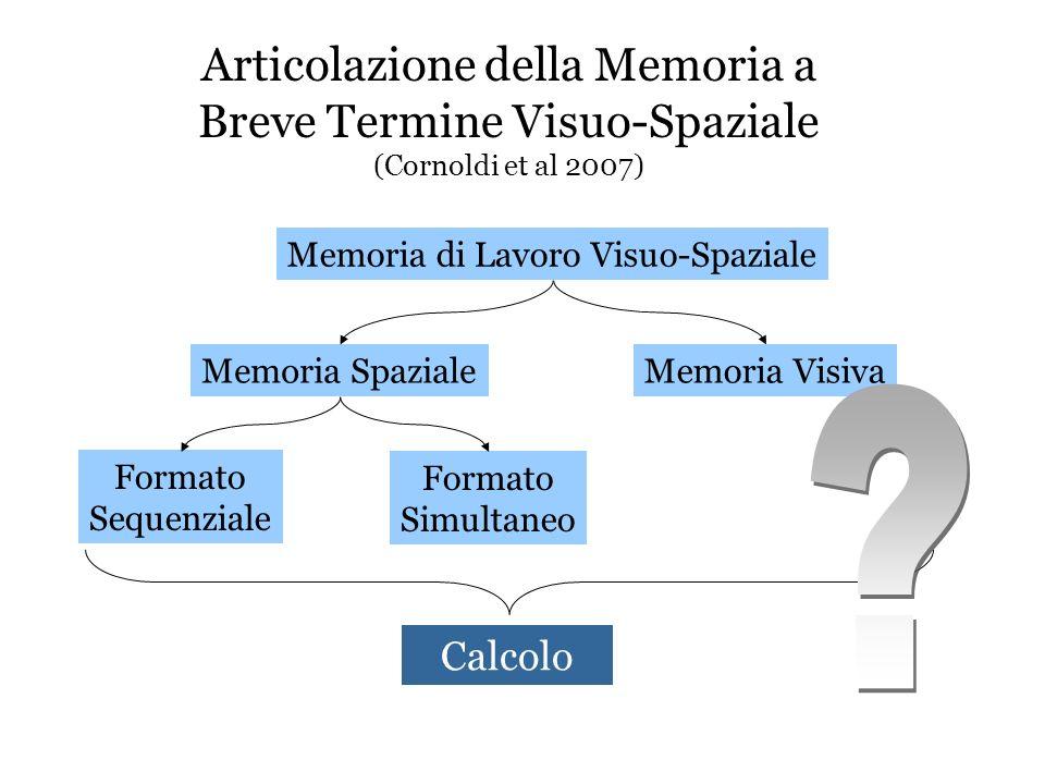 Articolazione della Memoria a Breve Termine Visuo-Spaziale (Cornoldi et al 2007)