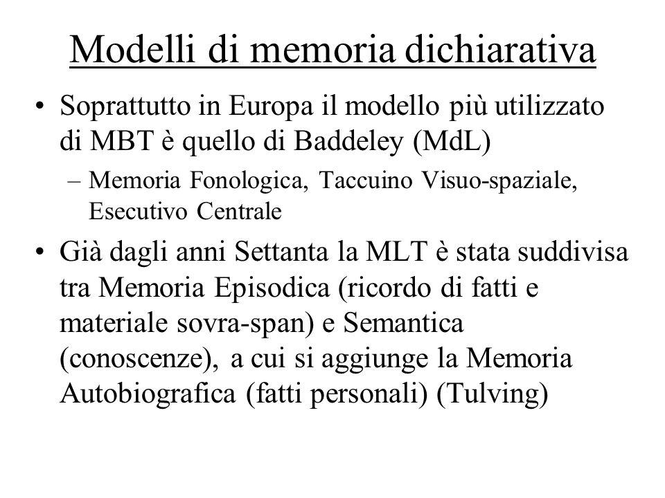 Modelli di memoria dichiarativa