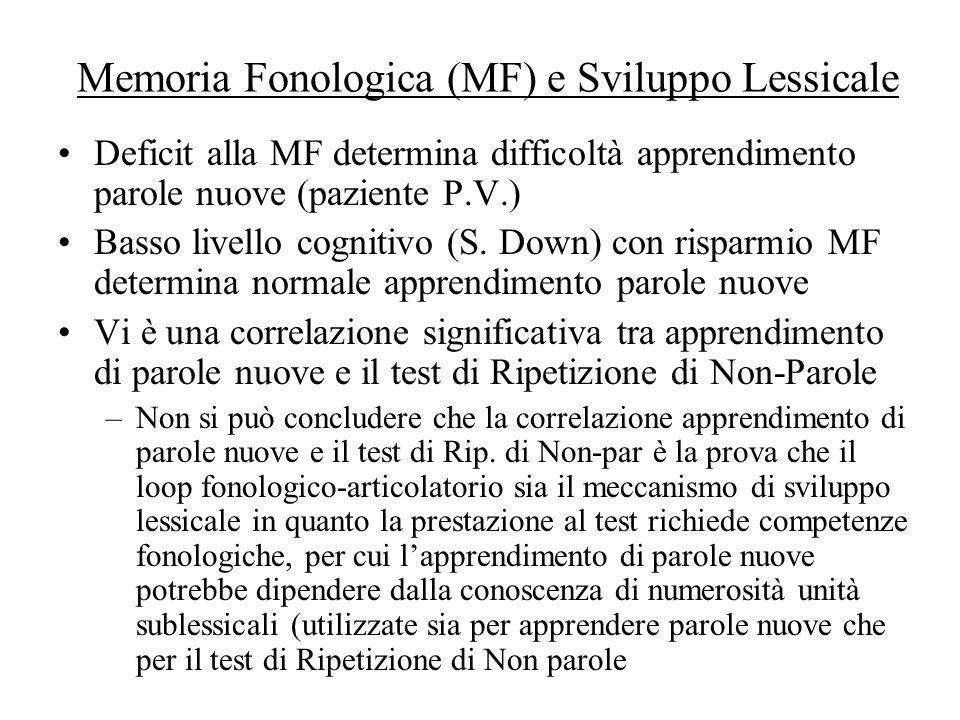 Memoria Fonologica (MF) e Sviluppo Lessicale