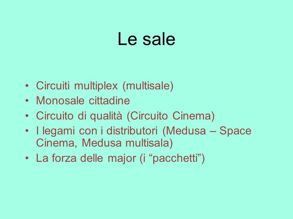Le sale Circuiti multiplex (multisale) Monosale cittadine