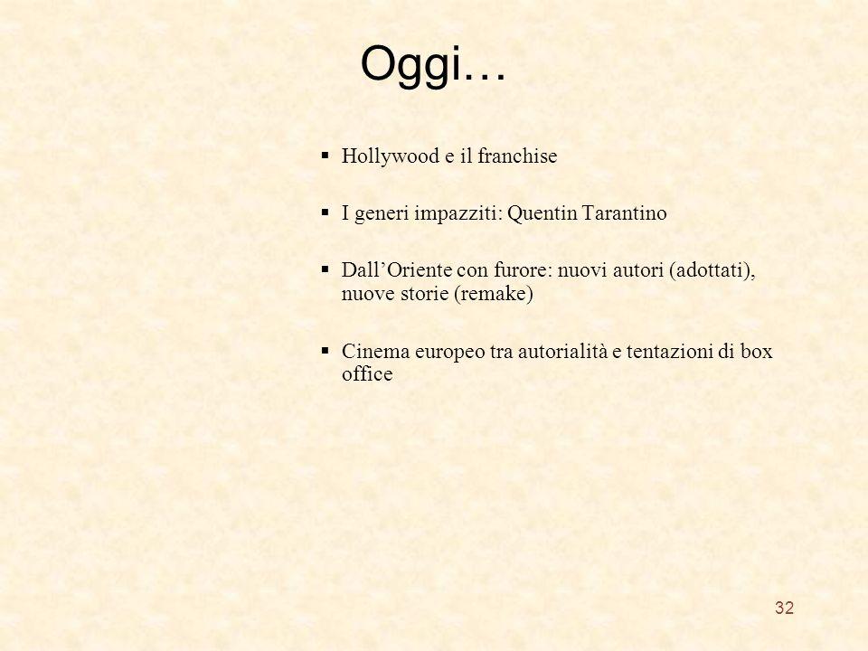 Oggi… Hollywood e il franchise I generi impazziti: Quentin Tarantino