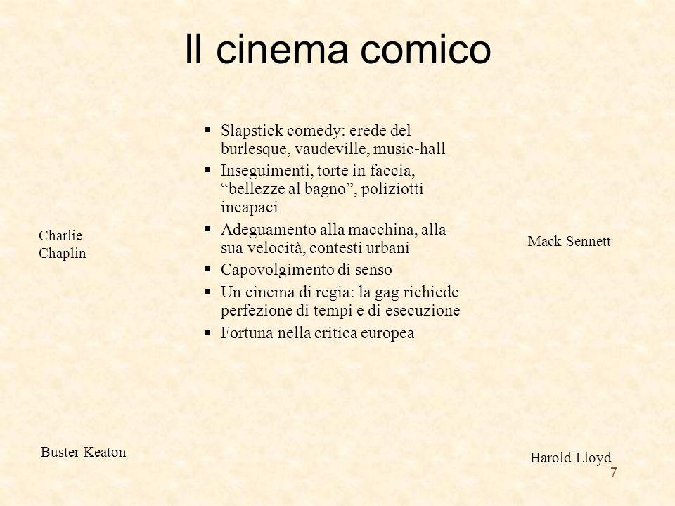Il cinema comico Slapstick comedy: erede del burlesque, vaudeville, music-hall.