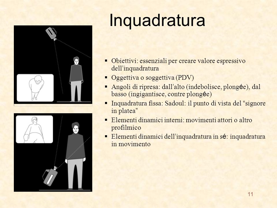 Inquadratura Obiettivi: essenziali per creare valore espressivo dell'inquadratura. Oggettiva o soggettiva (PDV)