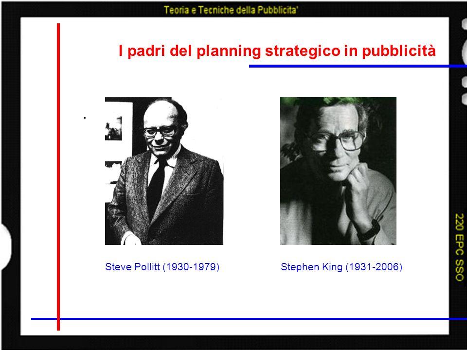 I padri del planning strategico in pubblicità