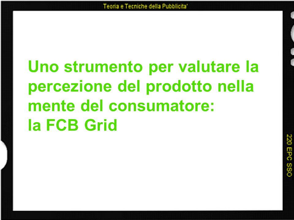 Uno strumento per valutare la percezione del prodotto nella mente del consumatore: la FCB Grid