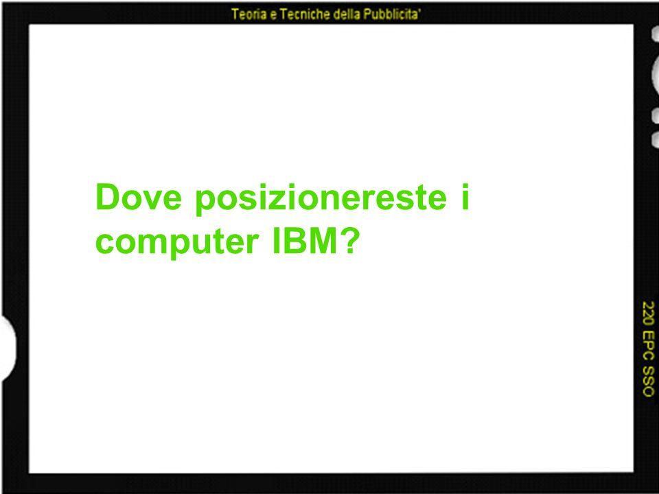 Dove posizionereste i computer IBM