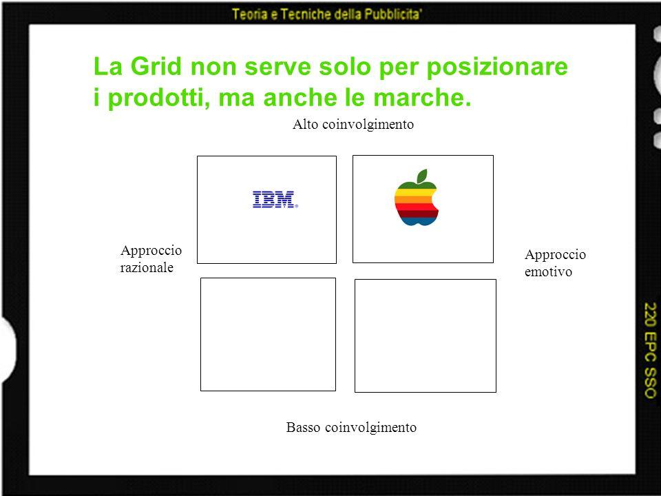 La Grid non serve solo per posizionare i prodotti, ma anche le marche.