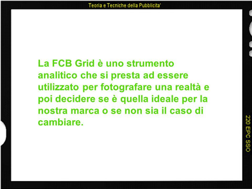 La FCB Grid è uno strumento analitico che si presta ad essere utilizzato per fotografare una realtà e poi decidere se è quella ideale per la nostra marca o se non sia il caso di cambiare.