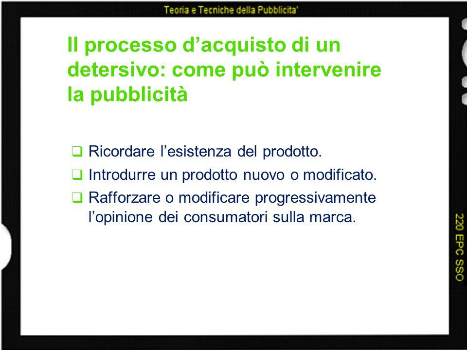 Il processo d'acquisto di un detersivo: come può intervenire la pubblicità