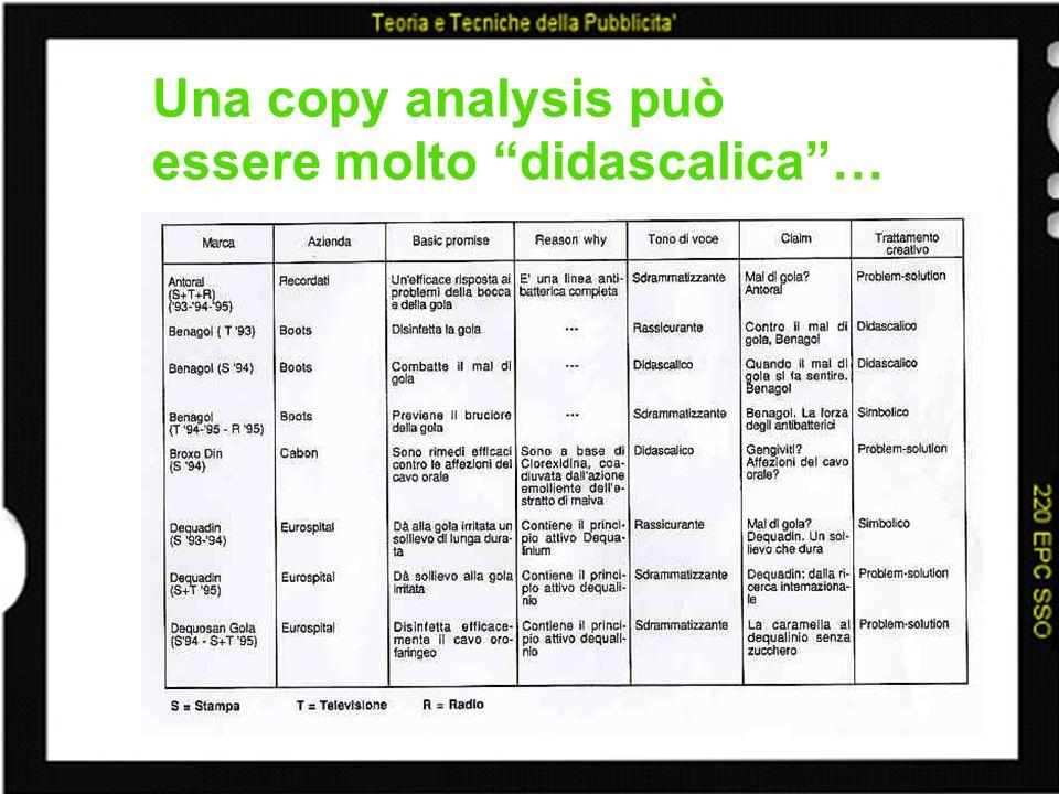 Una copy analysis può essere molto didascalica …