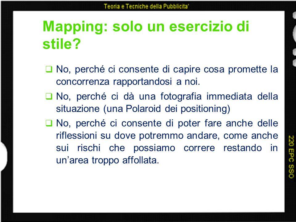 Mapping: solo un esercizio di stile